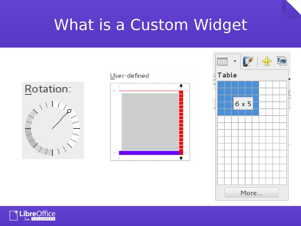 What is a Custom Widget