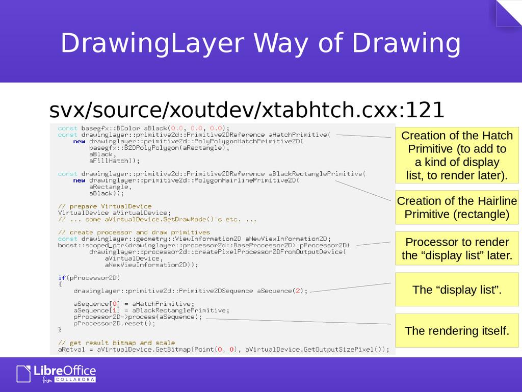 DrawingLayer Way of Drawing svx/source/xoutdev/...