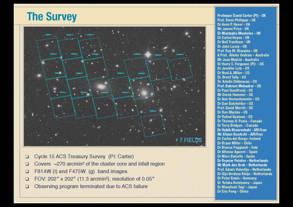 ❏ Cycle 15 ACS Treasury Survey (PI: Carter) ❏ C...