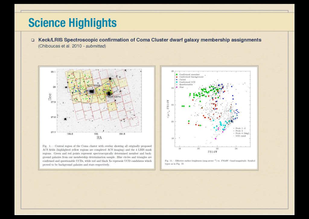 Science Highlights ❏ Keck/LRIS Spectroscopic co...