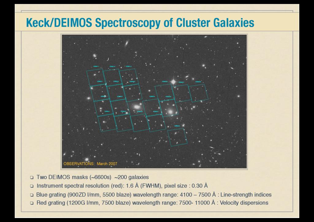 Keck/DEIMOS Spectroscopy of Cluster Galaxies OB...