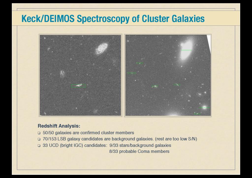 Keck/DEIMOS Spectroscopy of Cluster Galaxies Re...