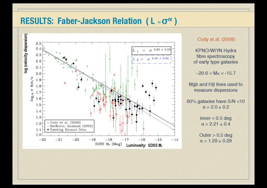 Luminosity: SDSS Mr log (velocity dispersion) C...