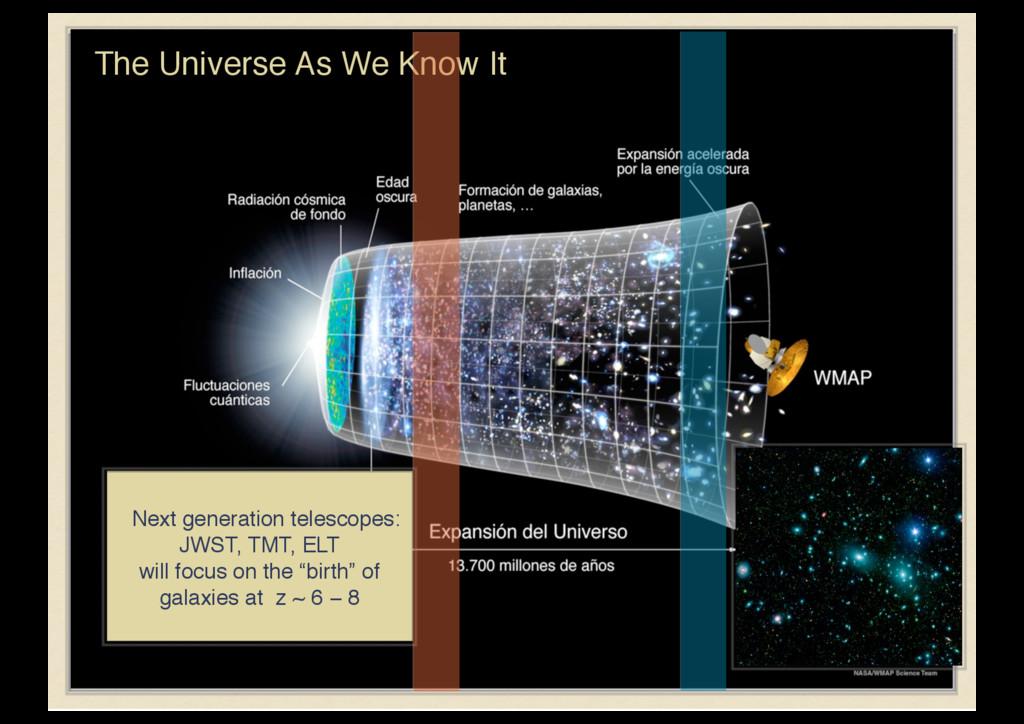 Next generation telescopes: JWST, TMT, ELT will...