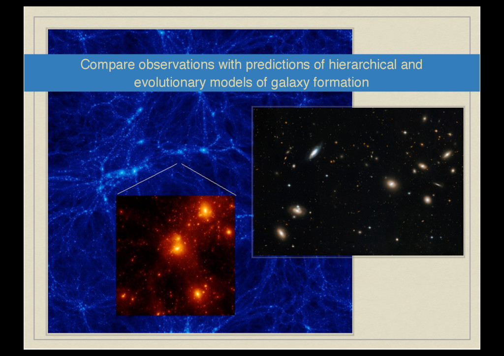 Compare observations with predictions of hierar...