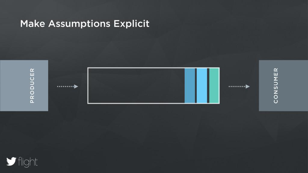 Make Assumptions Explicit PRODUCER CONSUMER .