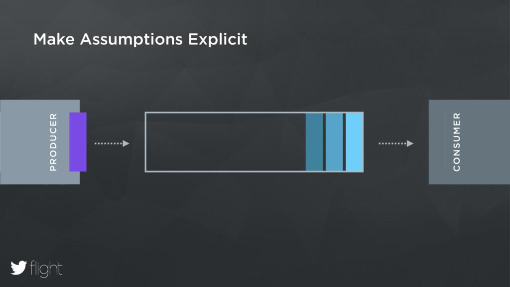 Make Assumptions Explicit . CONSUMER PRODUCER