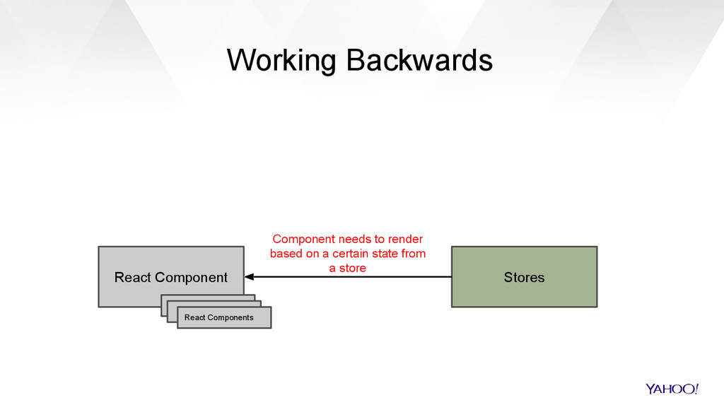 Working Backwards Stores React Component React ...