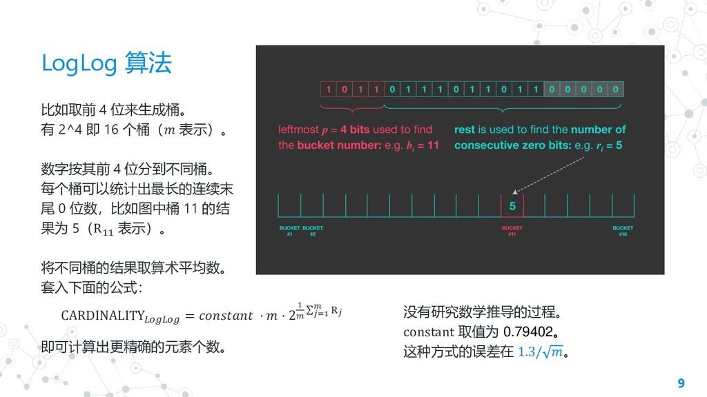 LogLog 算法 9 比如取前 4 位来生成桶。 有 2^4 即 16 个桶( 表示)。 数...
