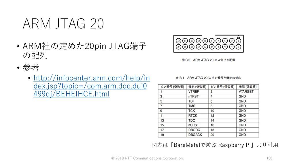 E 2 G R 8 EEJ 4 MT a • 2 P N B 1 . P b • • =GG ...