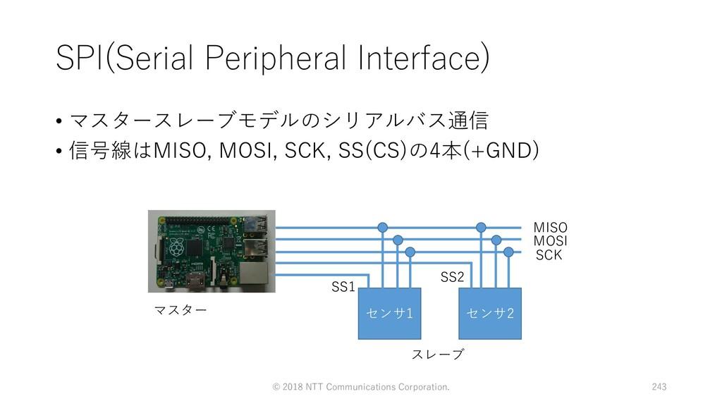 ) ) ( • KMIO NCO S • S T 21 12 2 . 22 2 ( ,0+ (...