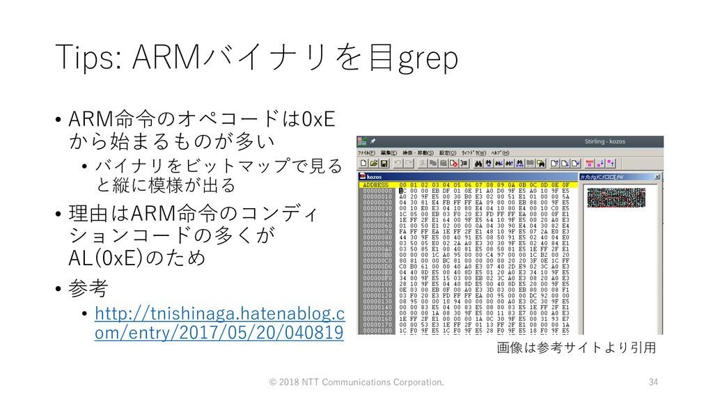 • 31x i R E/ s • el gac ahNp...