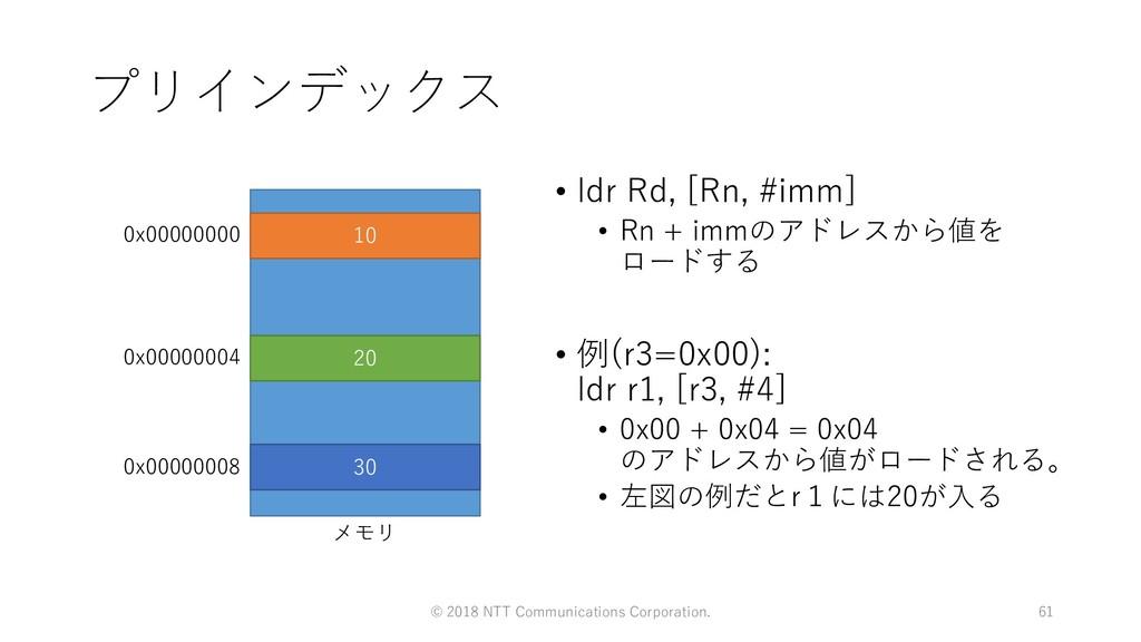 • 86= 06# 20:# 3 • 0: T ]R • =( , 86= ...