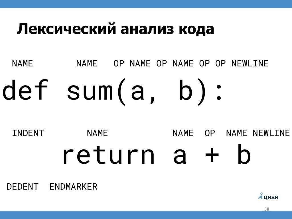 Лексический анализ кода NAME NAME OP NAME OP NA...
