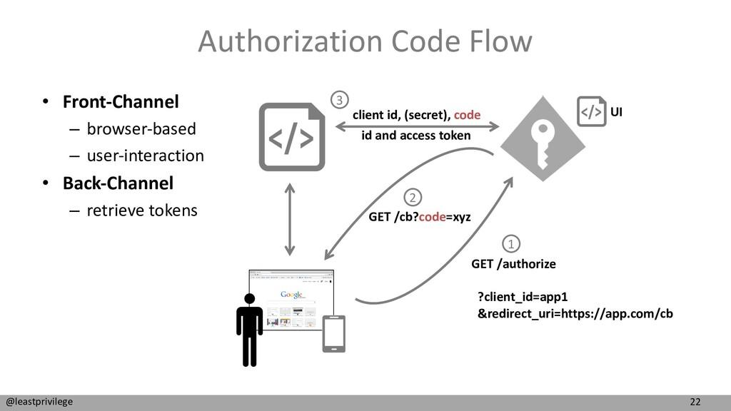 22 @leastprivilege Authorization Code Flow • Fr...