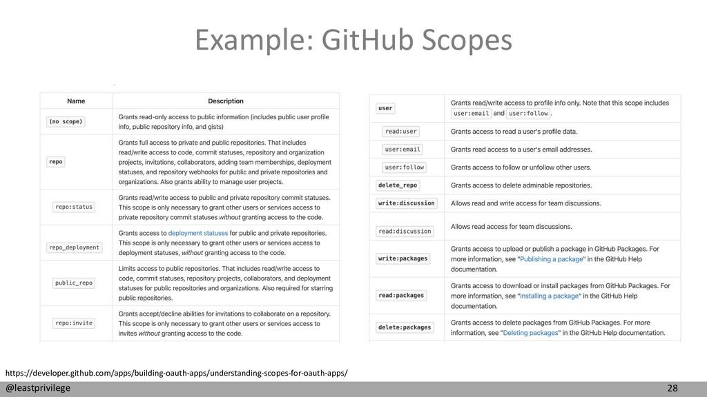 28 @leastprivilege Example: GitHub Scopes https...