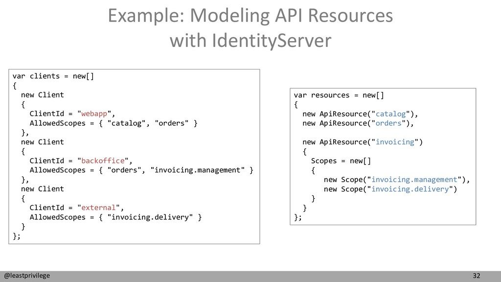 32 @leastprivilege Example: Modeling API Resour...