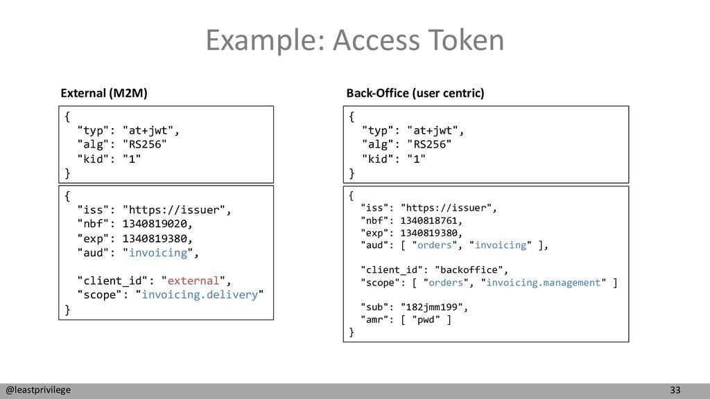 "33 @leastprivilege Example: Access Token { ""typ..."