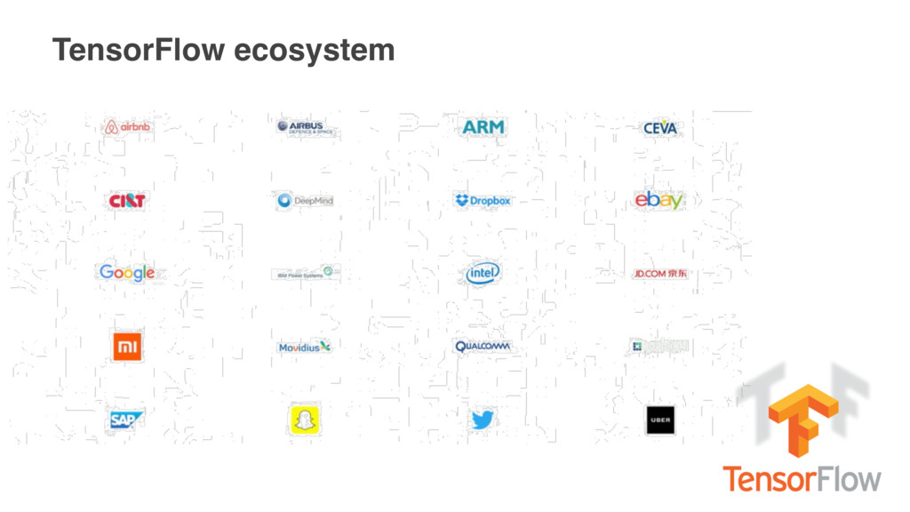 TensorFlow ecosystem