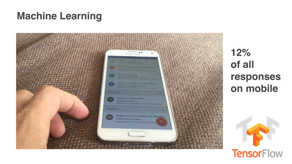 Machine Learning 12% of all responses on mobile