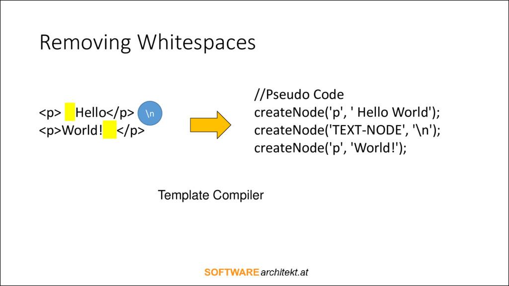 Removing Whitespaces <p> Hello</p> <p>World! </...