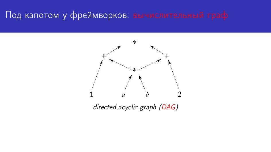 Под капотом у фреймворков: вычислительный граф ...