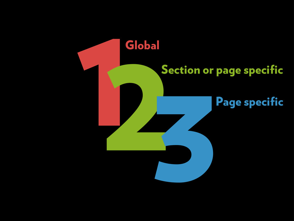 1 23 Global Section or page specific Page specific