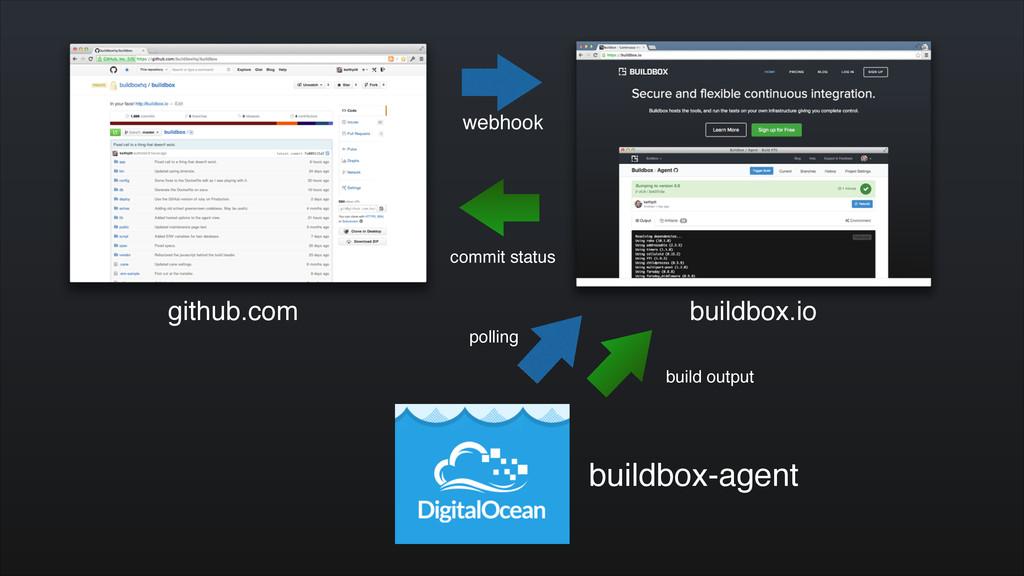 github.com buildbox.io buildbox-agent webhook c...