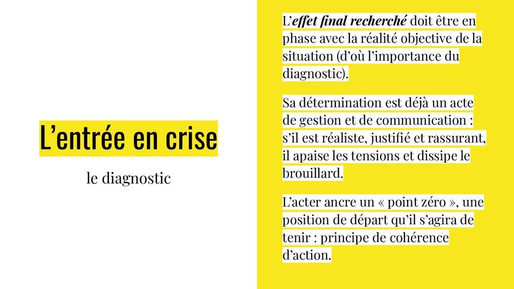L'entrée en crise le diagnostic L'effet final re...
