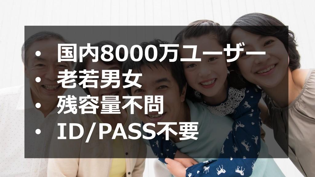 • 国内8000万ユーザー • ⽼若男⼥ • 残容量不問 • ID/PASS不要