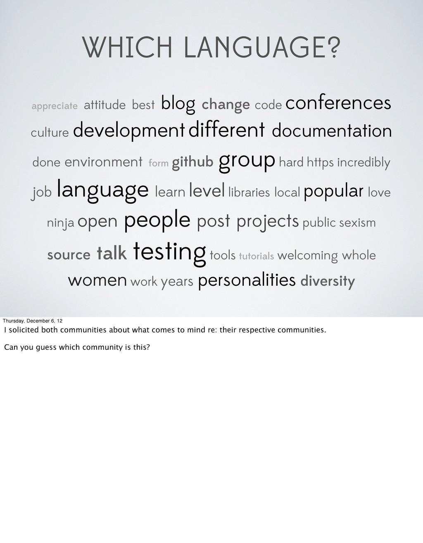 appreciate attitude best blog change code confe...