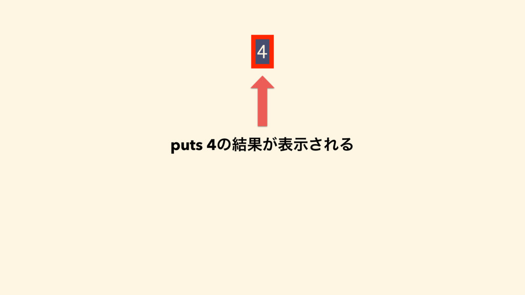 4 puts 4ͷ݁Ռ͕දࣔ͞ΕΔ
