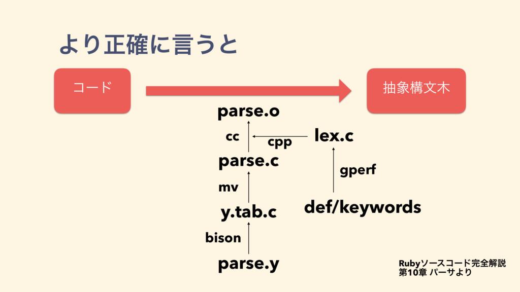 parse.c parse.y bison def/keywords gperf ίʔυ ந...