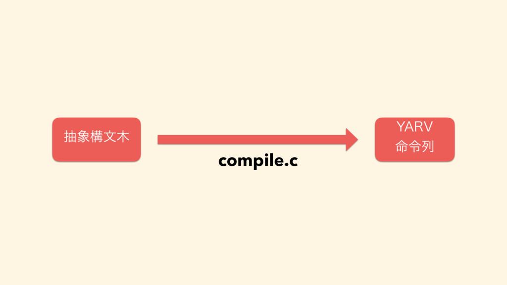 """நߏจ :""""37 ໋ྩྻ compile.c"""