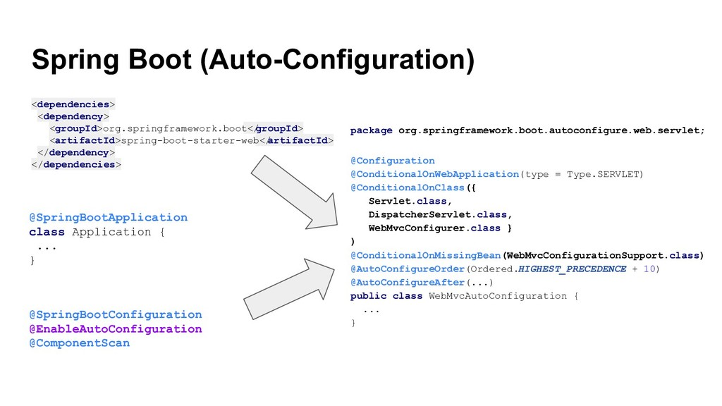 Spring Boot (Auto-Configuration) package org.sp...