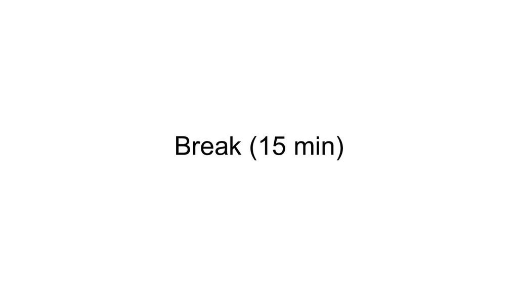 Break (15 min)