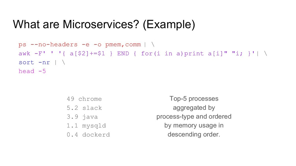 What are Microservices? (Example) ps --no-heade...