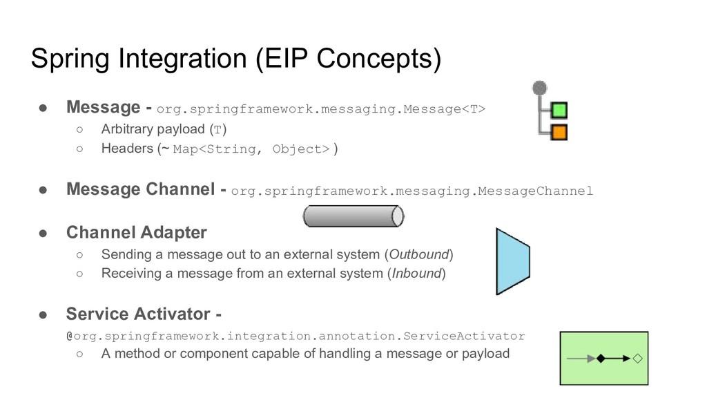 Spring Integration (EIP Concepts) ● Message - o...