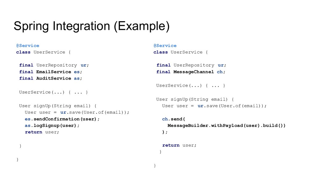 Spring Integration (Example) @Service class Use...