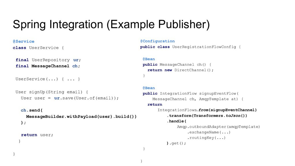 Spring Integration (Example Publisher) @Service...