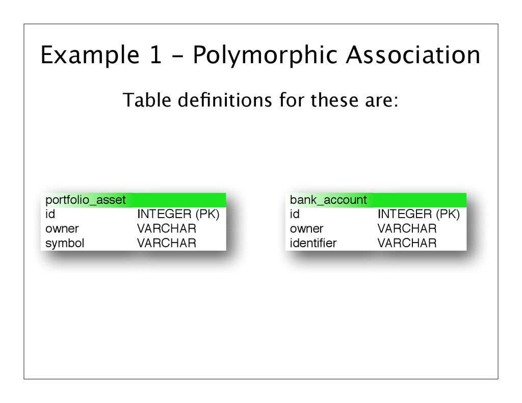 Table definitions for these are: Example 1 - Pol...