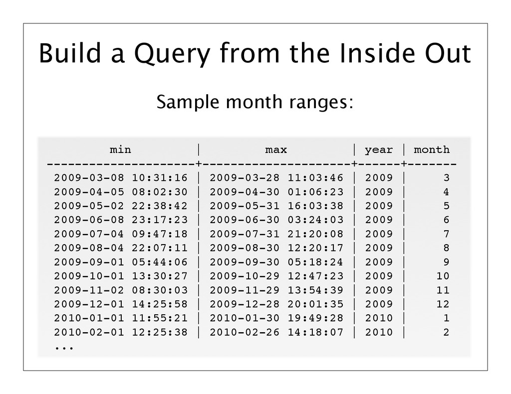 Sample month ranges: Build a Query from the Ins...