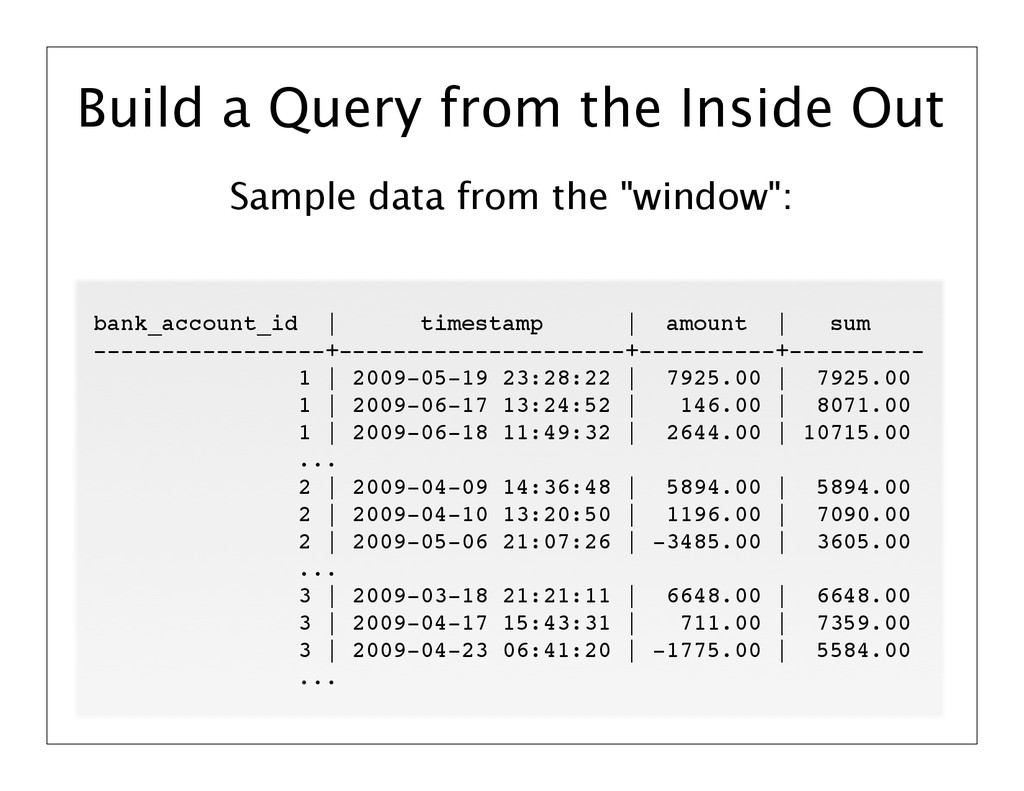 """Sample data from the """"window"""": Build a Query fr..."""