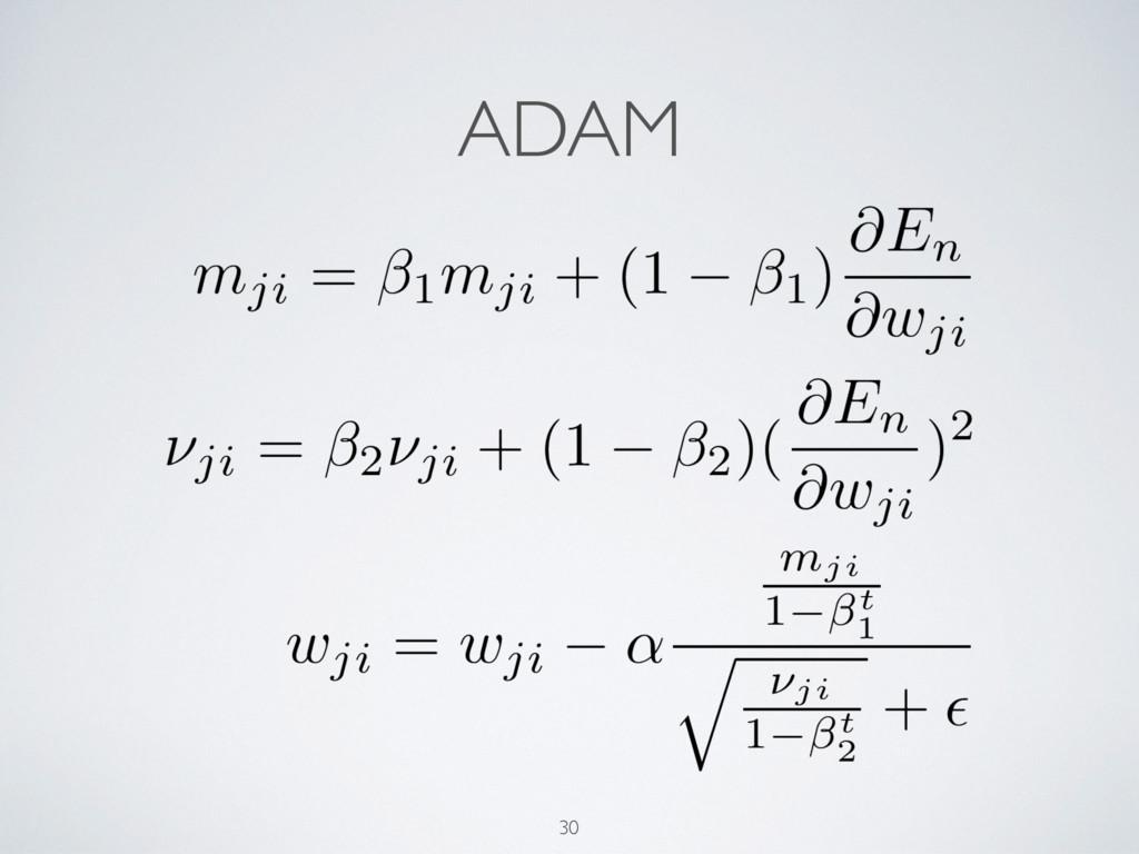 ADAM 30