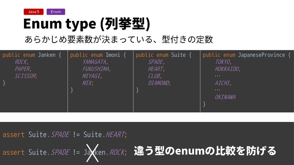 public enum Imoni { YAMAGATA, FUKUSHIMA, MIYAGI...