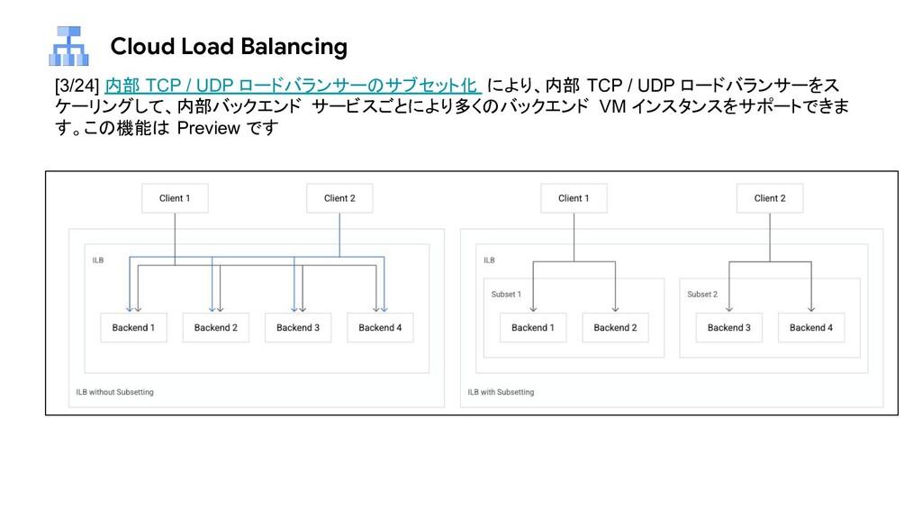 Cloud Load Balancing [3/24] 内部 TCP / UDP ロードバラン...