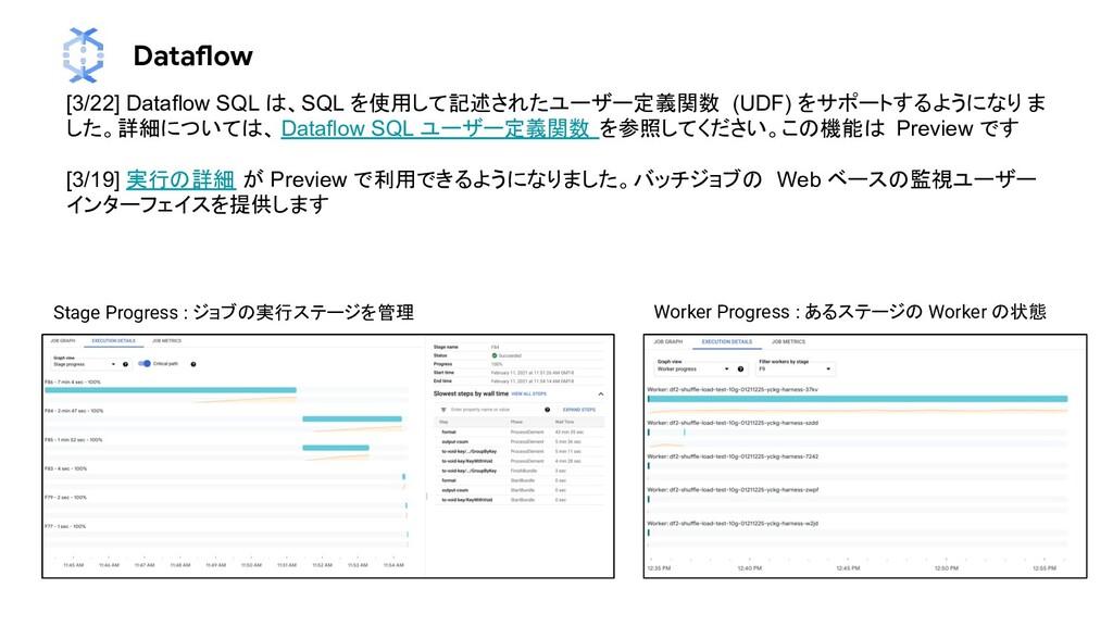 Dataflow [3/22] Dataflow SQL は、SQL を使用して記述されたユー...