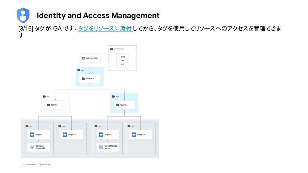 Identity and Access Management [3/16] タグが GA です...