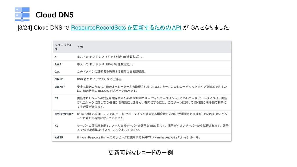 Cloud DNS [3/24] Cloud DNS で ResourceRecordSets...