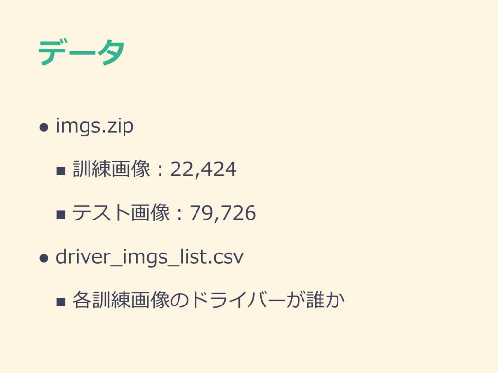 データ l imgs.zip n 訓練画像:22,424 n テスト画像:79,726 l d...